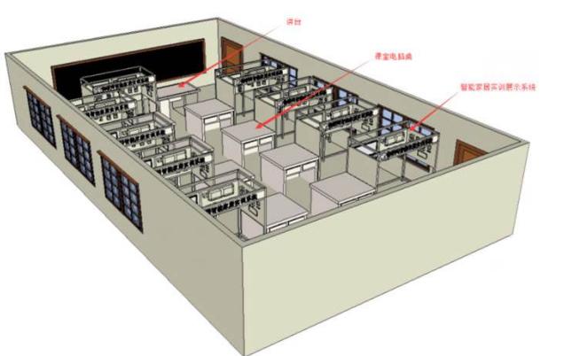 浅谈实验室功能布局设计思路