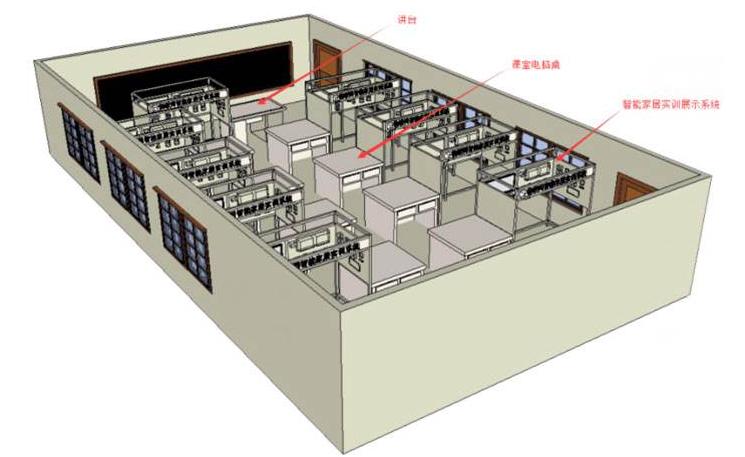 实验室功能布局设计